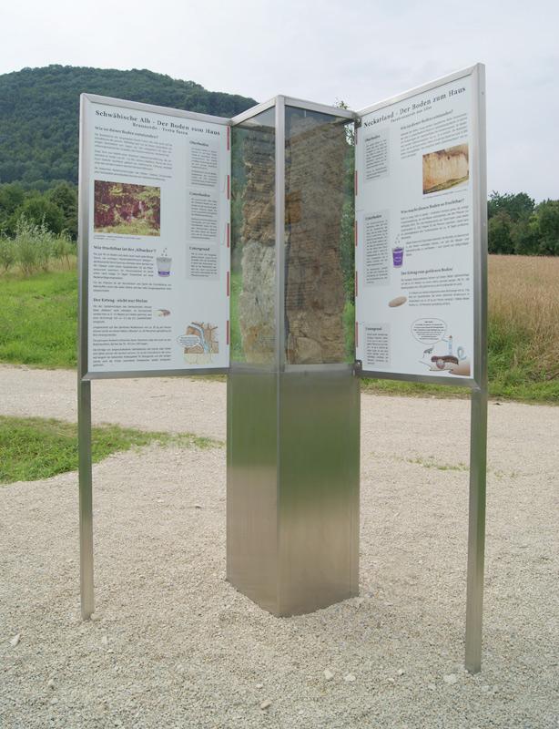 Bodenstele mit Informationstafeln, Freilichtmuseum Beuren; Illustrationen und Layout in Zusammenarbeit mit dem Werkbüro für Boden und Bodenschutz, Beuren, Folie auf Kunststoff