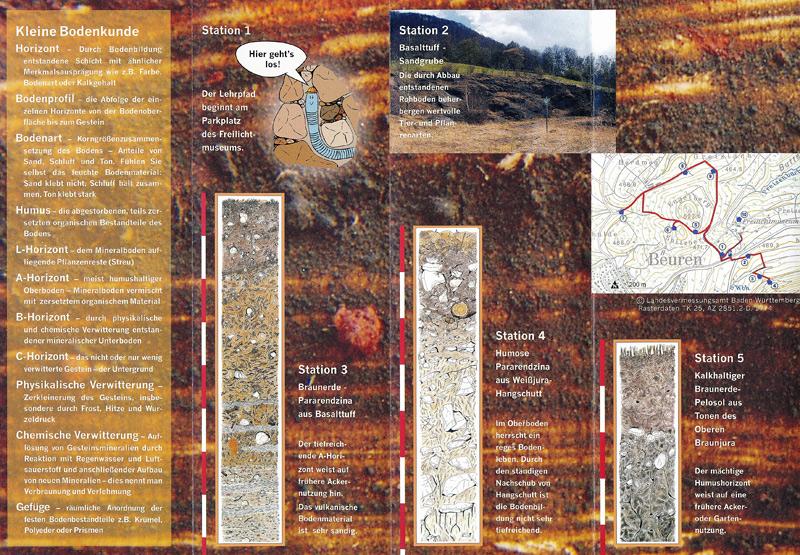 """Flyer zum Bodenlehrpfad Beuren, """"Verborgene Horizonte – Böden am Albtrauf""""; Gesamtkonzept, Illustrationen und Layout in Zusammenarbeit mit dem Werkbüro für Boden und Bodenschutz, Beuren"""